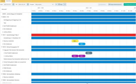 Struqturkalendern - arbetsflöde, planeringsverktyg, struqtur, kalender